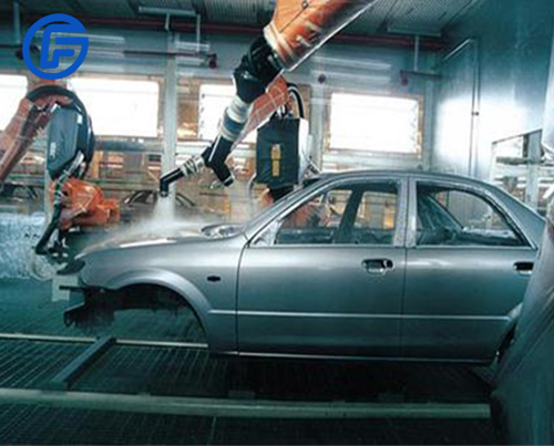 Automotive coating technology